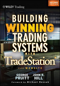 Want to Create a Winning Trading System?