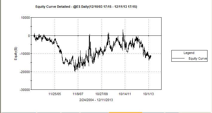 Graph5