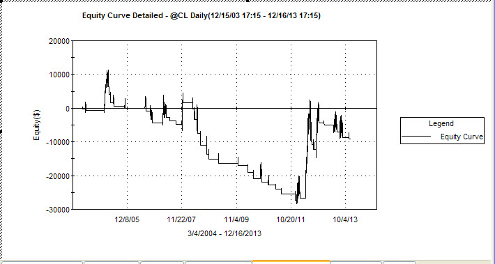 Turtle Soup on CL